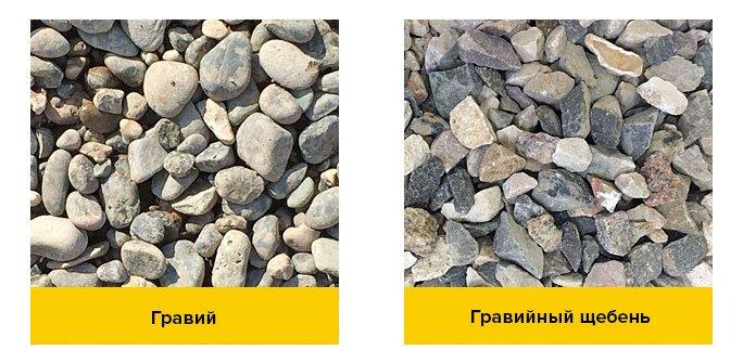 щебень и гравий в чем разница фото