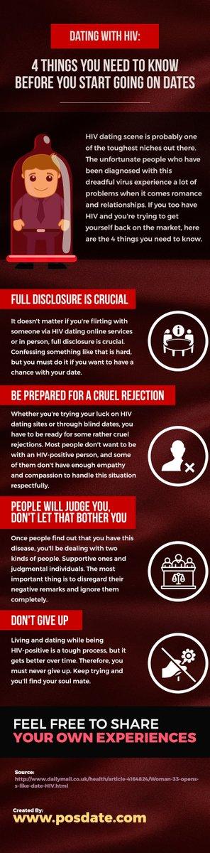 HIV Dating Online inloggen