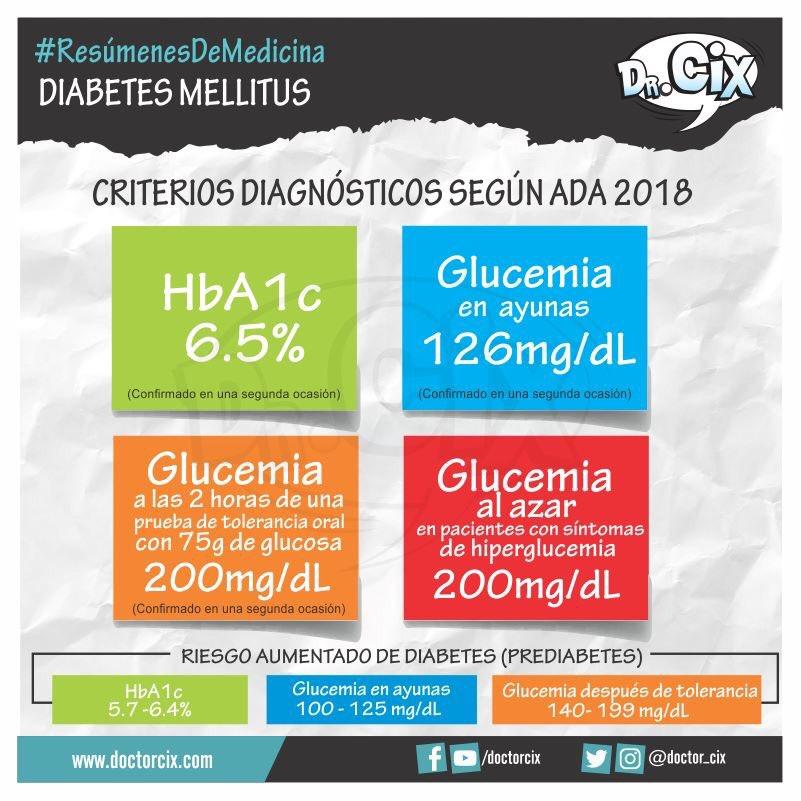 criterio diagnostico pre diabetes hba1c
