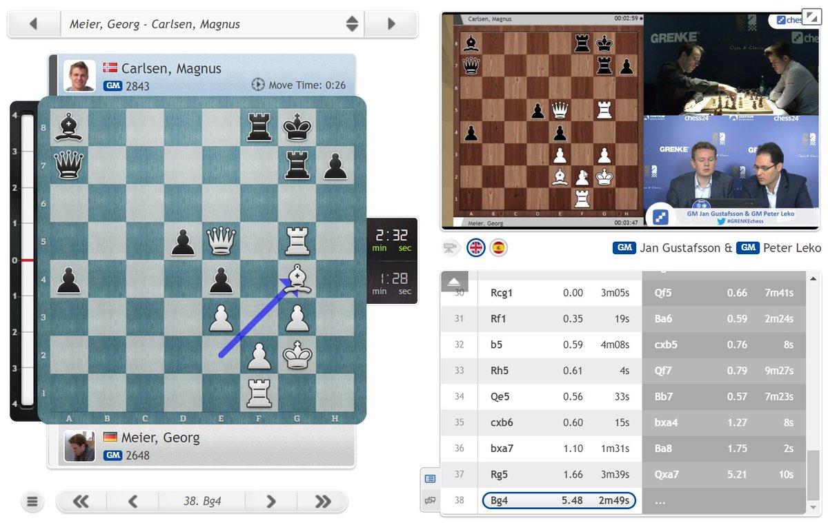 chess24.com on Twitter: \