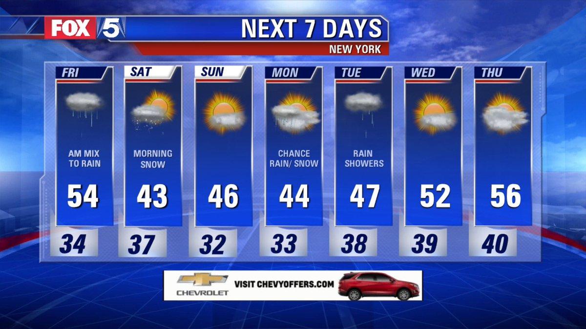 Fox 5 Weather on Twitter: