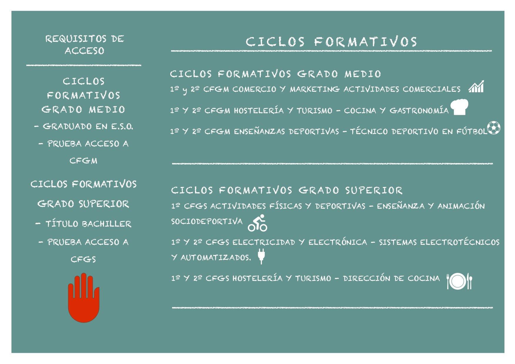 Enseñanza Deportiva Ies Garoé On Twitter Ciclos Formativos