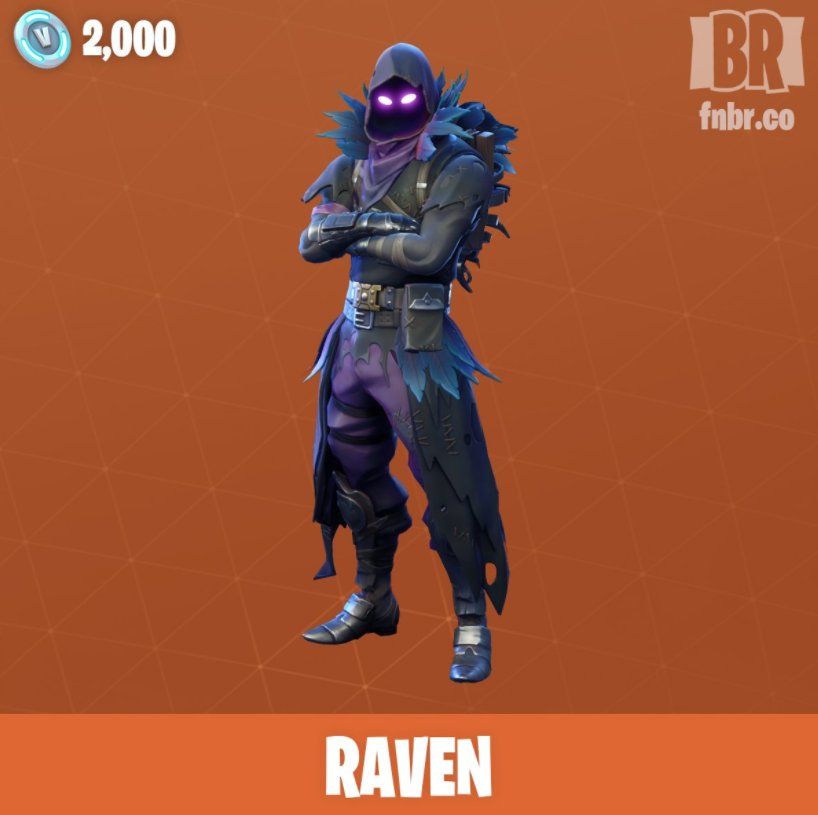 """alec on Twitter: """"wow the 'Disturbed Guy' skin is out on Fortnite cool…"""