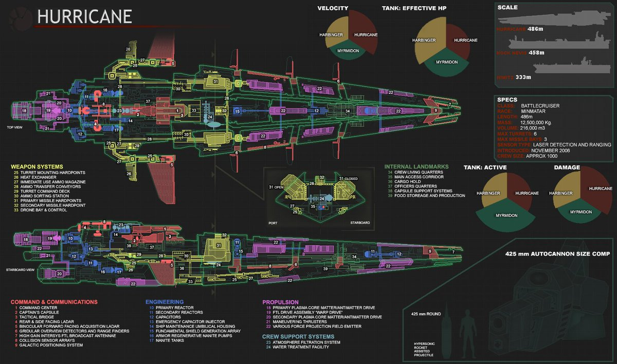 Eve online on twitter todays fan art friday is about blueprints 1 reply 4 retweets 10 likes malvernweather Images