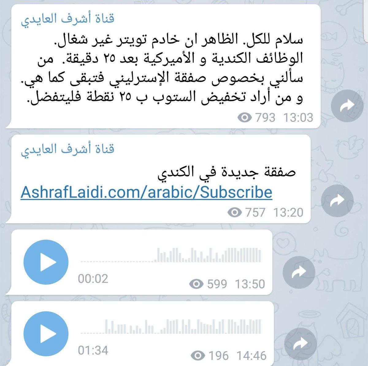 Ashraf laidi forex