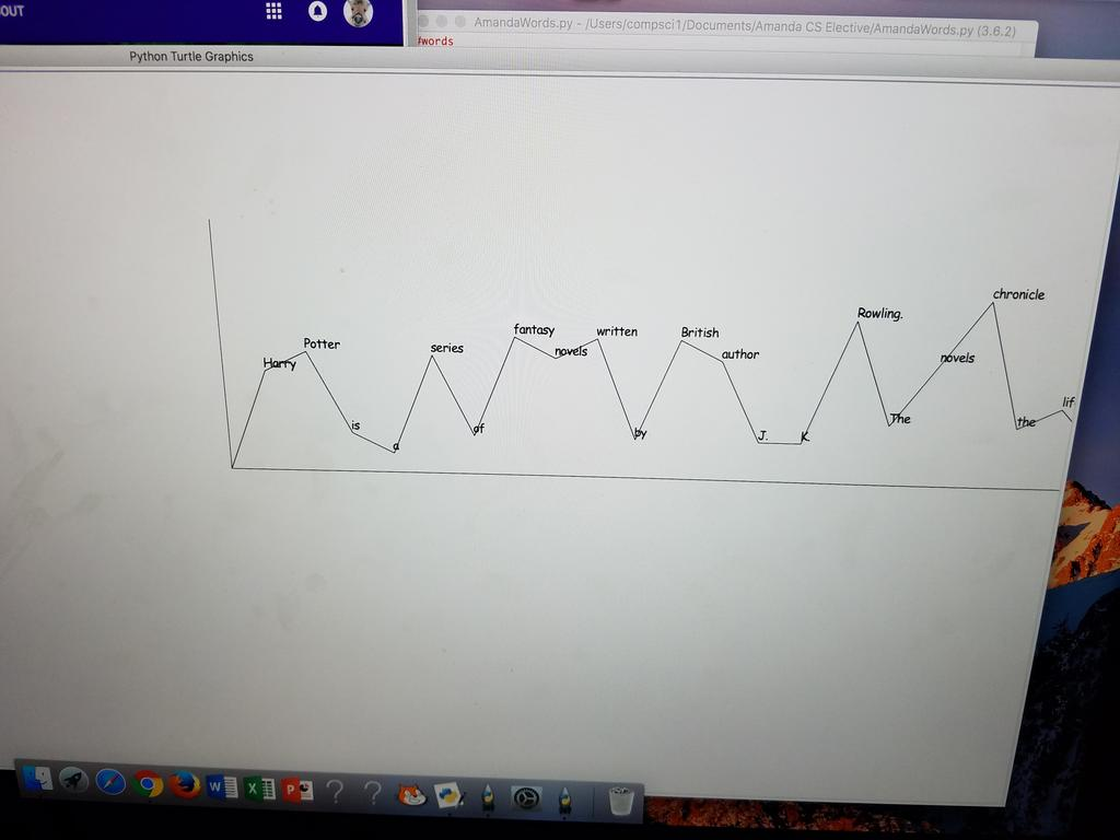 Sheena On Twitter Word Length Graph Using Python Turtle Graphics