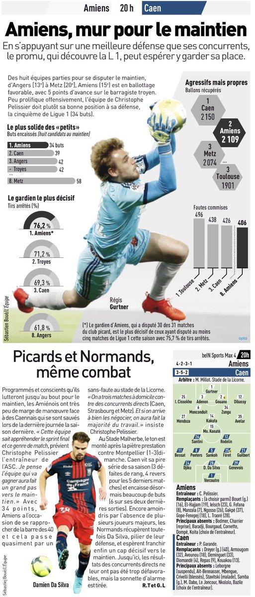 [32e journée de L1] Amiens SC 3-0 SM Caen DaIgk7KW4AUlesP