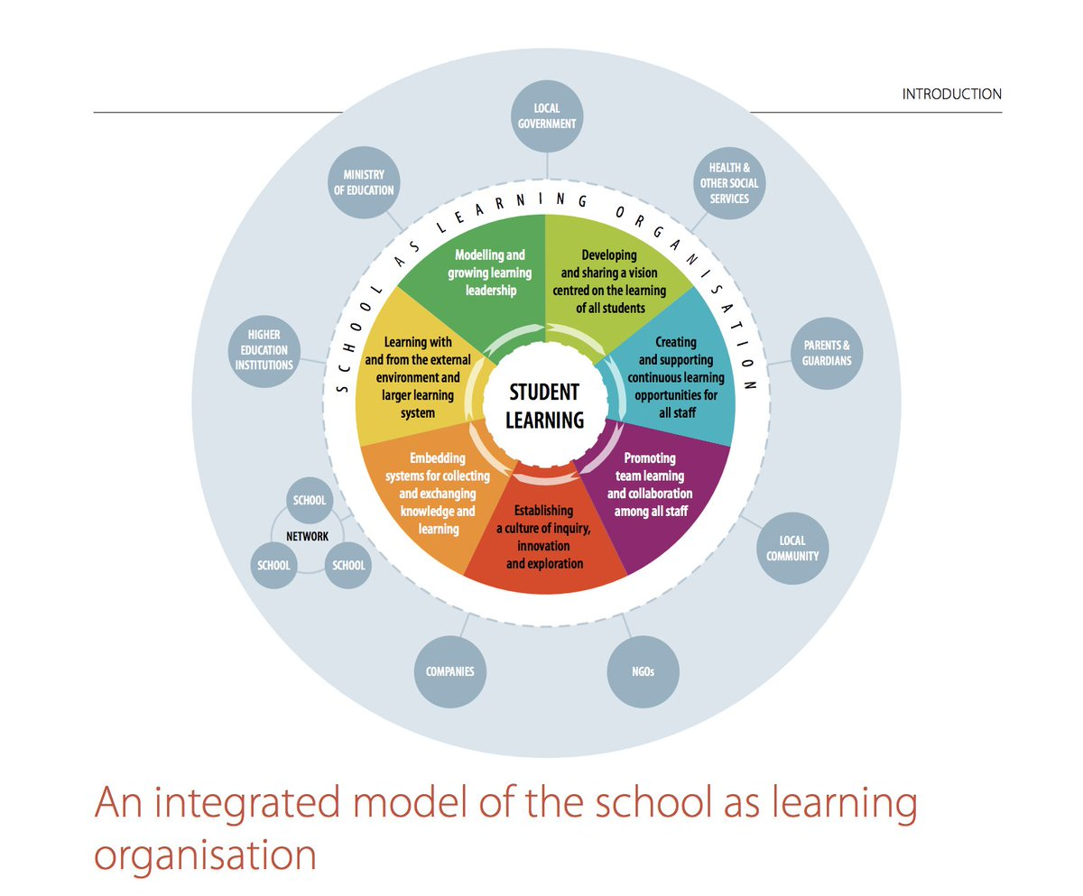 organise learning environment to meet the age range of learners involved Early childhood education praxis who know the child's needs can help the teacher create a successful learning environment for the students age range, areas.