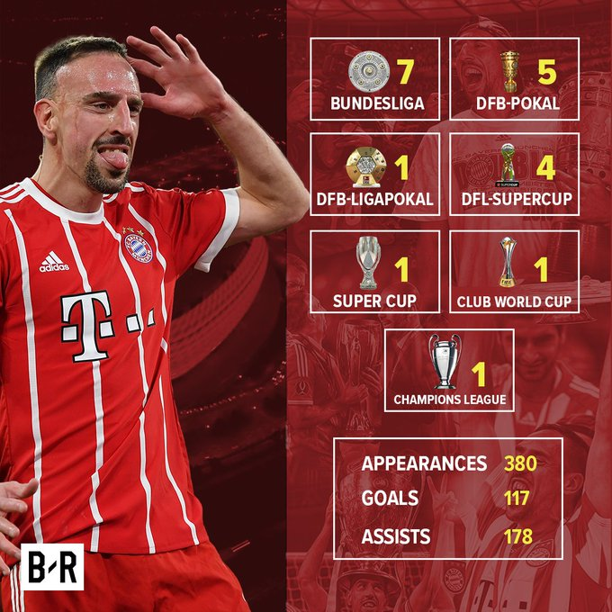 Happy birthday Franck Ribery birthday boy AND 8x Bundesliga winner?