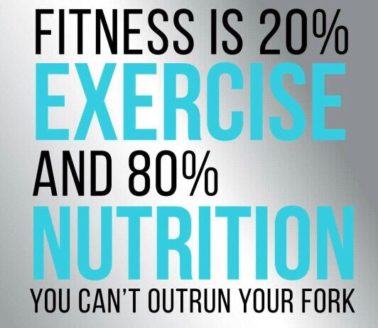 what percent is diet and exercise