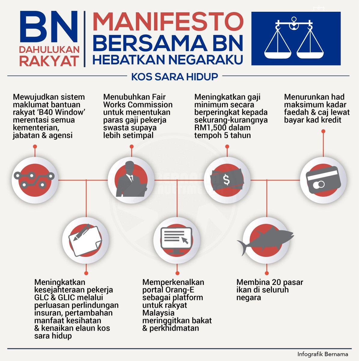 Bernama En Twitter Infografik Manifestobn Terus Fokus Tangani Isu Kos Sara Hidup Rakyat Pru14