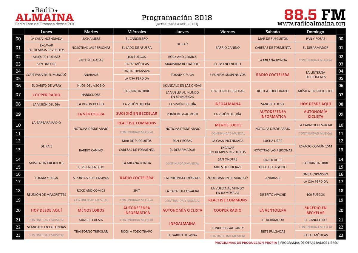 Vistoso Plantilla Autorizada De Reanudar Enfermera Práctica Viñeta ...