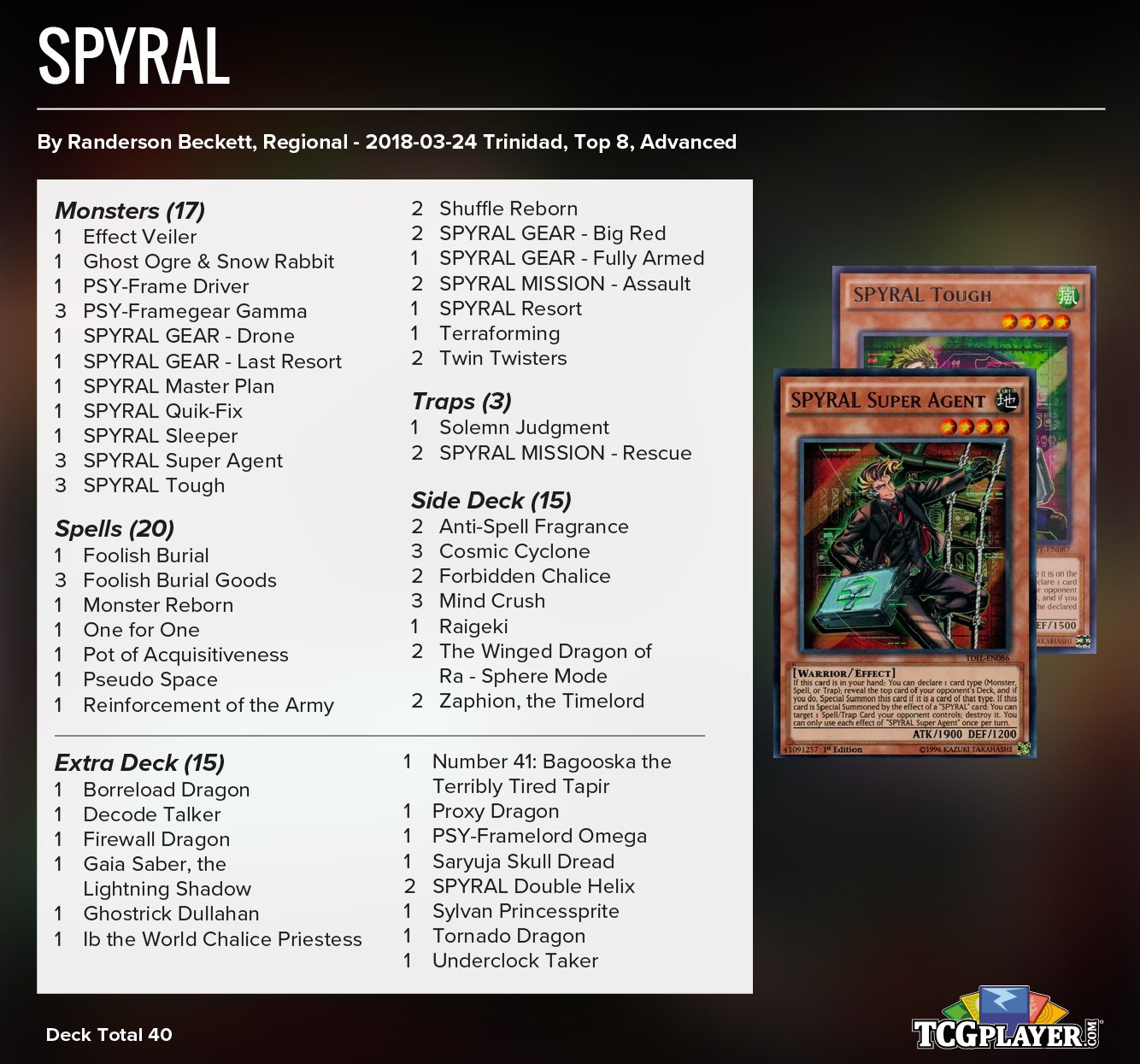 Tcgplayer Infinite Yu Gi Oh A Twitter Jason Spyrals Were Back In Top Cut Action A Little While Ago In Trinidad Randerson Beckett Took This Build To The Top 8 Teching Pseudo Space