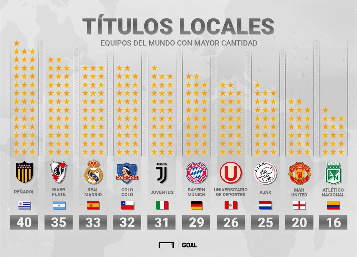 Bayern Munich salió campeón y extendió su lista de títulos locales: aquí están los más ganadores del mundo 👊👊👊