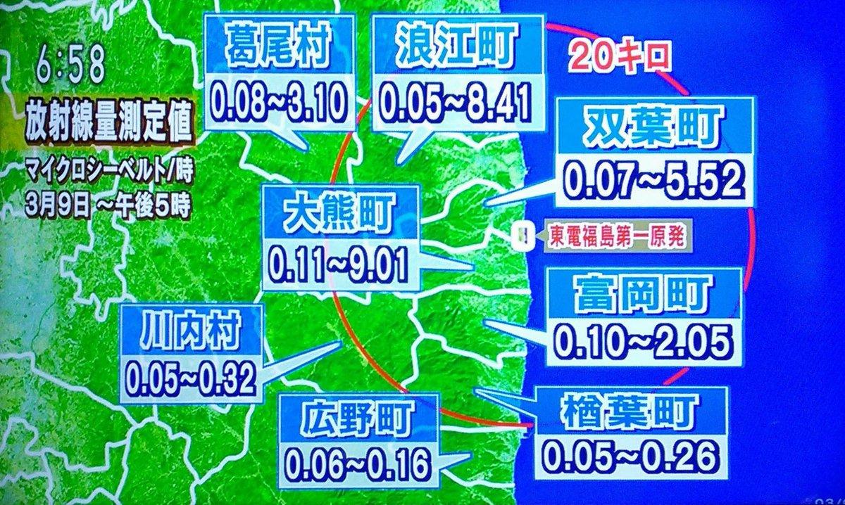 予報 福島 天気