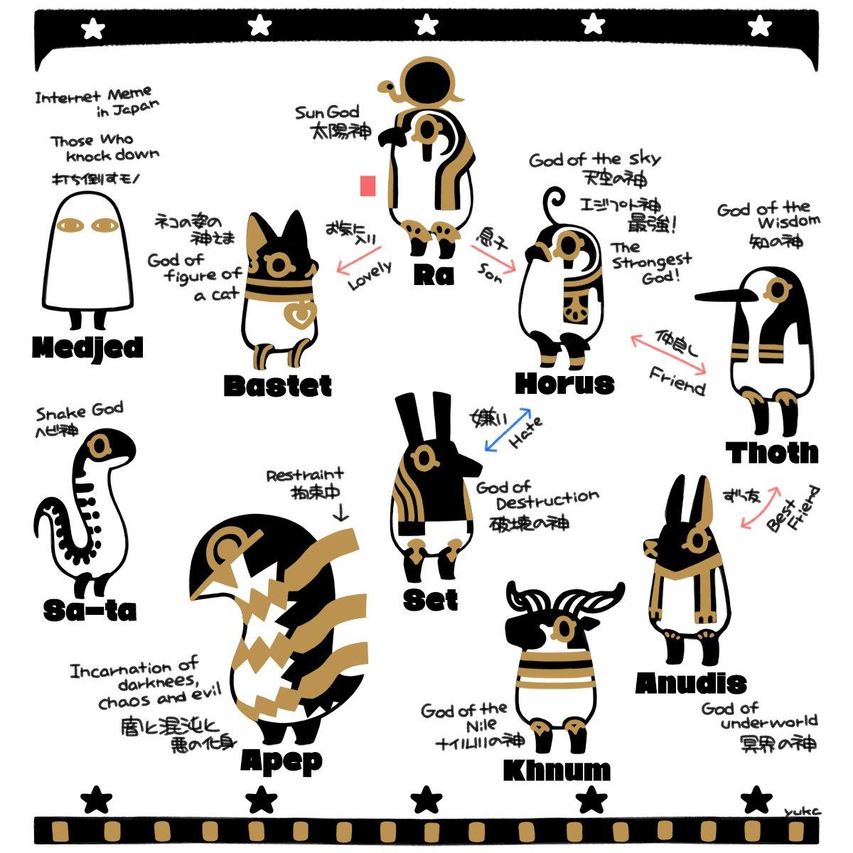 エジプト神達の簡単な説明 #とーとつにエジプト神 誤字脱字・Google翻訳英語、許されたし!w