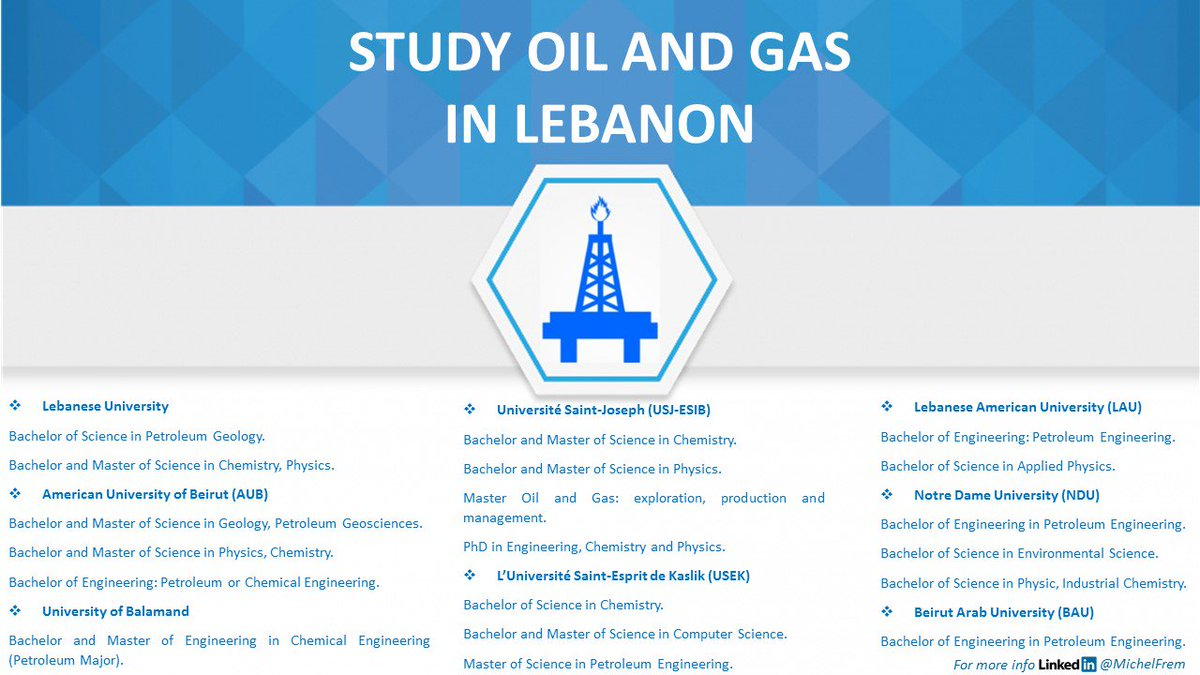 lebanon_oil_and_gas hashtag on Twitter