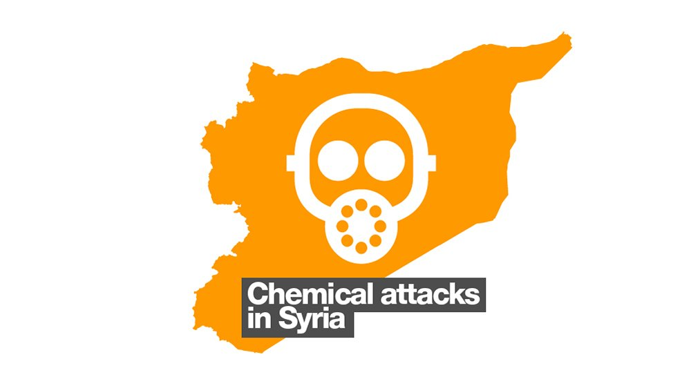 The Known Chemical Weapons That Have Been Used In Syria Are Sarin