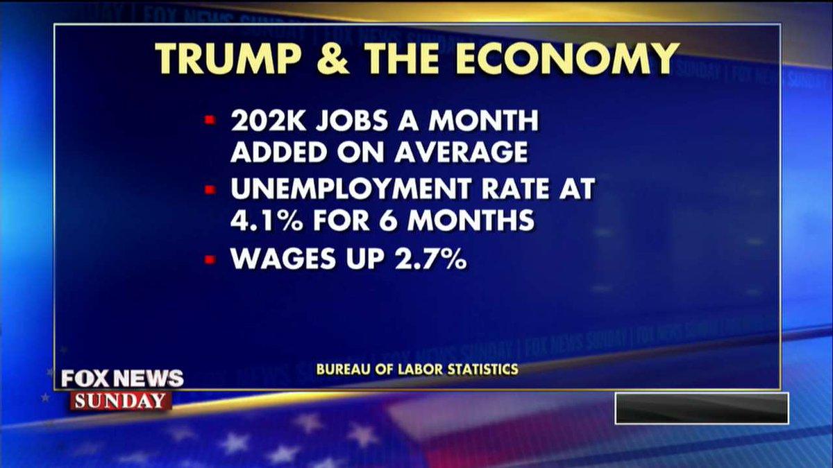 .@POTUS and the economy. #FoxNewsSunday