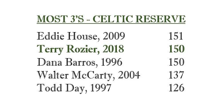 Game on! Hawks @ Celtics - April 08, 2018 DaRi7ynWAAA3E5c