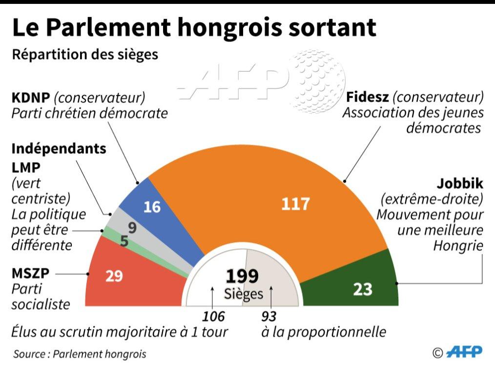 Legislatives france 2018