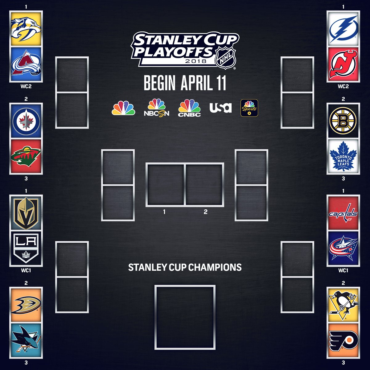 NFT  NHL Playoff Thread  083fef916