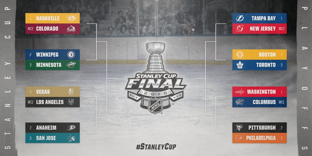 The NHL playoffs are set!