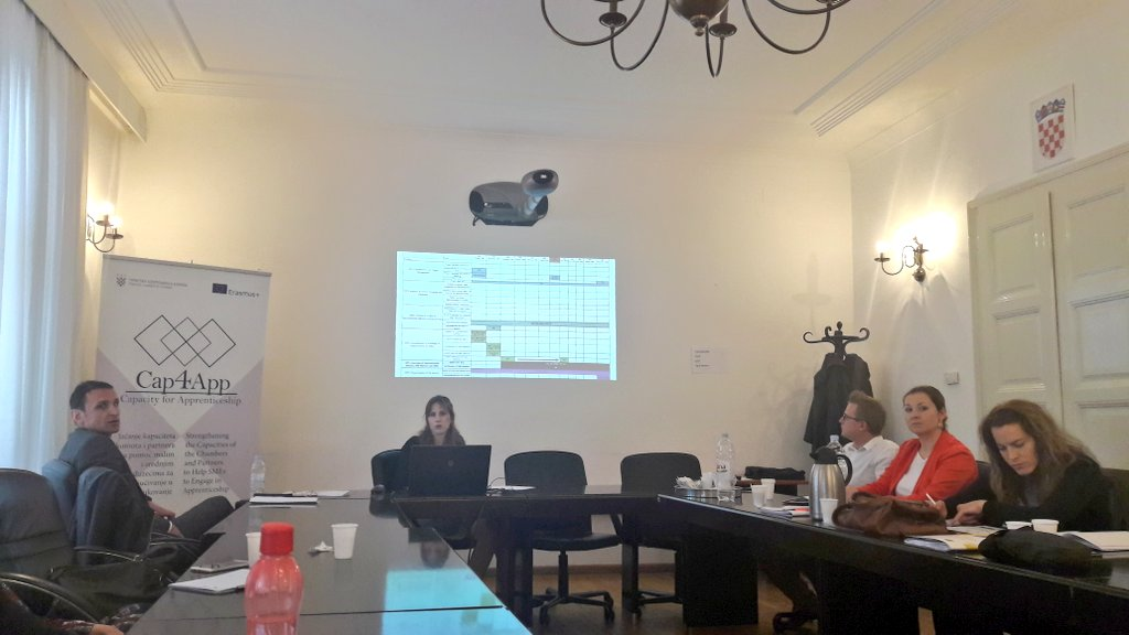 SEECEL On Twitter 4th Project Meeting With Partners Cap4App To Discuss Ongoing Activities And Prepare For The Final Stage