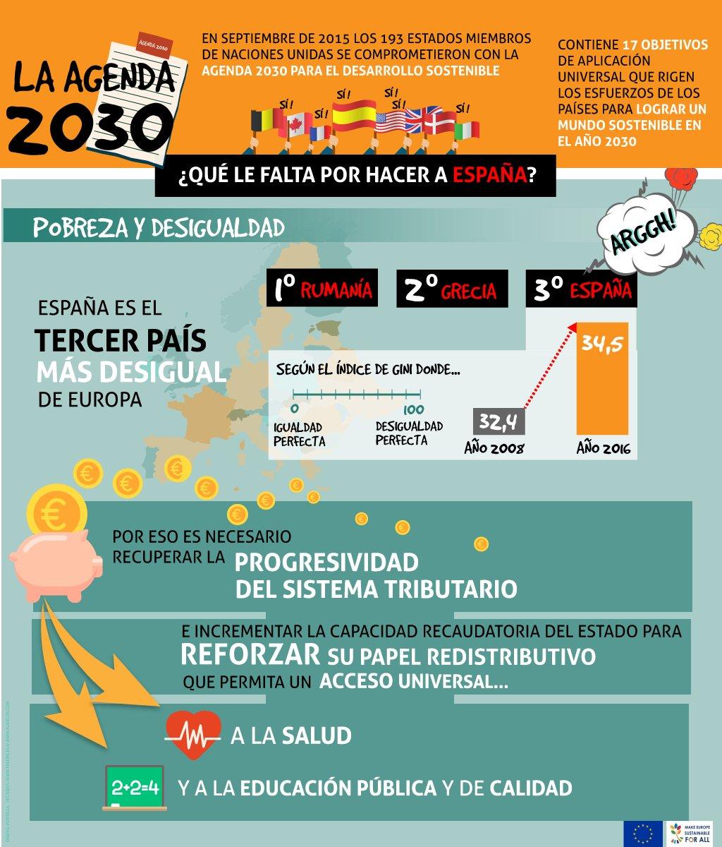 where to buy amazon large discount Médicos del Mundo в Twitter: