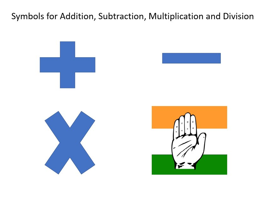 Rahul Raj On Twitter Symbols For Addition Subtraction