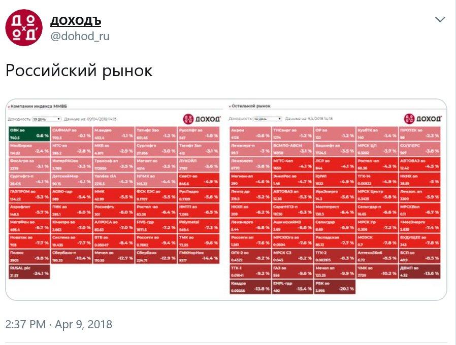 """Нові антиросійські санкції """"кричущі з точки зору законності"""", - Пєсков - Цензор.НЕТ 260"""