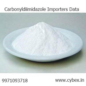 Carbonyldiimidazole hashtag on Twitter