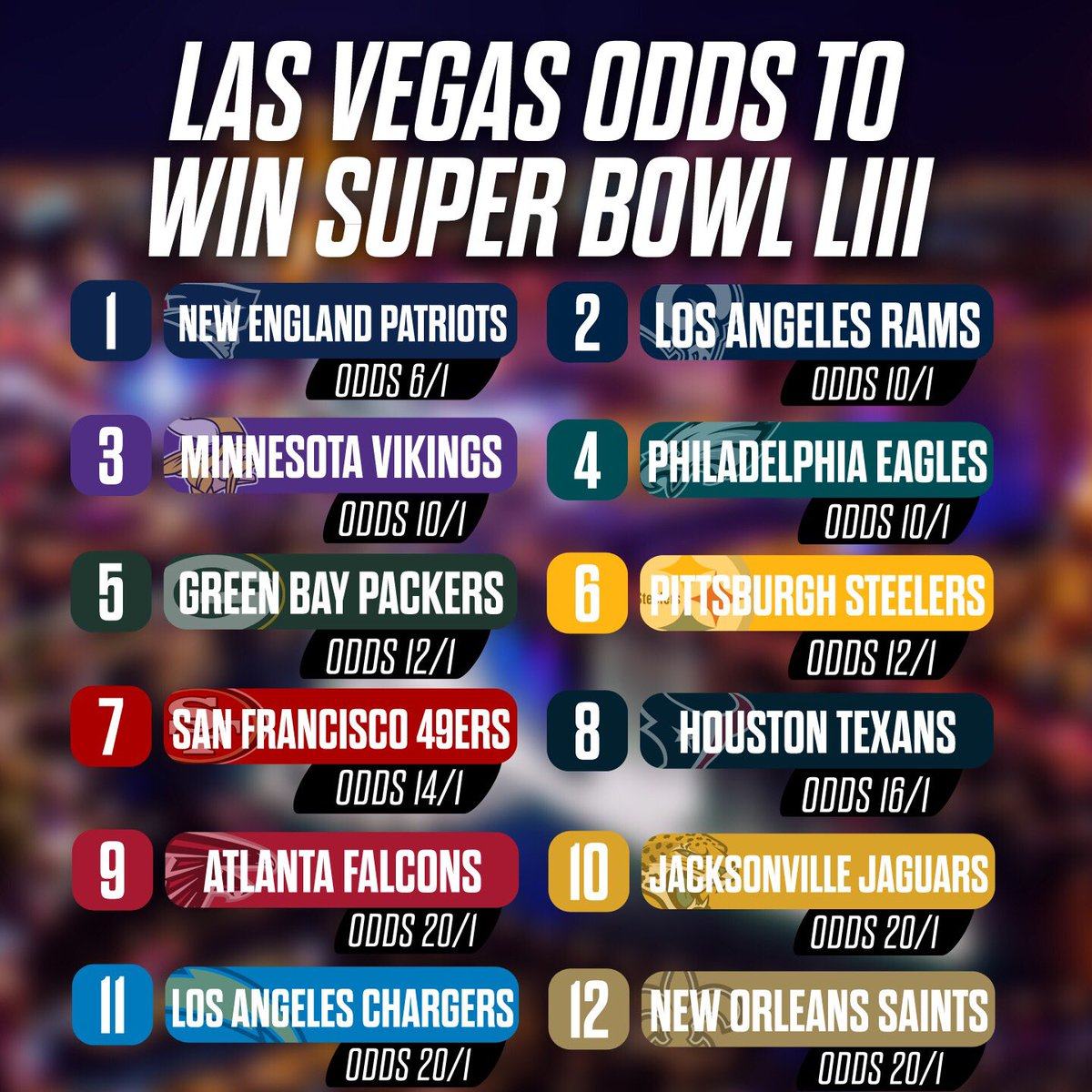 Las vegas super bowl betting sites legal us sports betting websites wagers