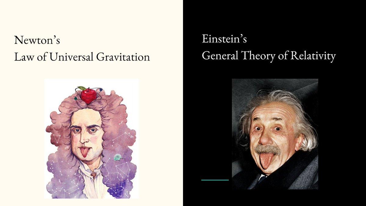 Physik: Grundlagen ·