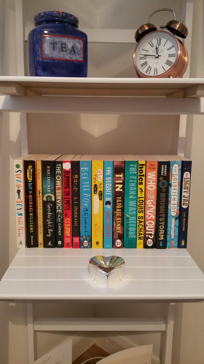 David Keyte On Twitter New Bookshelf Is Shaping Up Reading Bookw