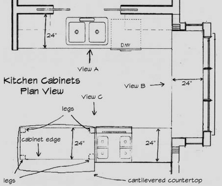 Make It A Reality By First Planning A Design Tailored To Your #Kitchen ..  #ChoiceCabinet Design Services Are Here To Make The Process As Easy As  Possible! ...