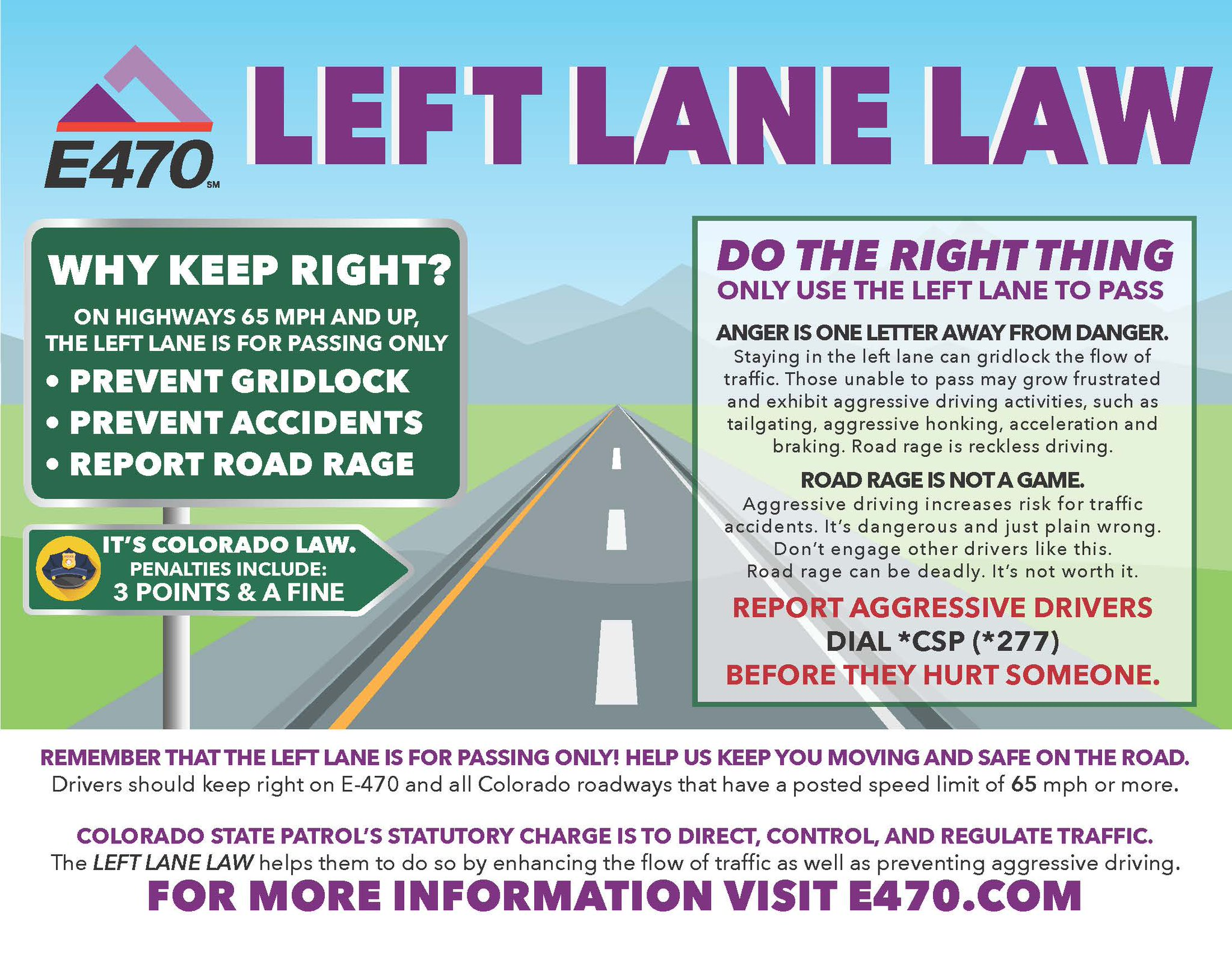 On Highways With A Sd Limit Of 65 Mph Or Higher The Left Lane Is For Pingonly Help To Prevent Gridlock And Road Rage