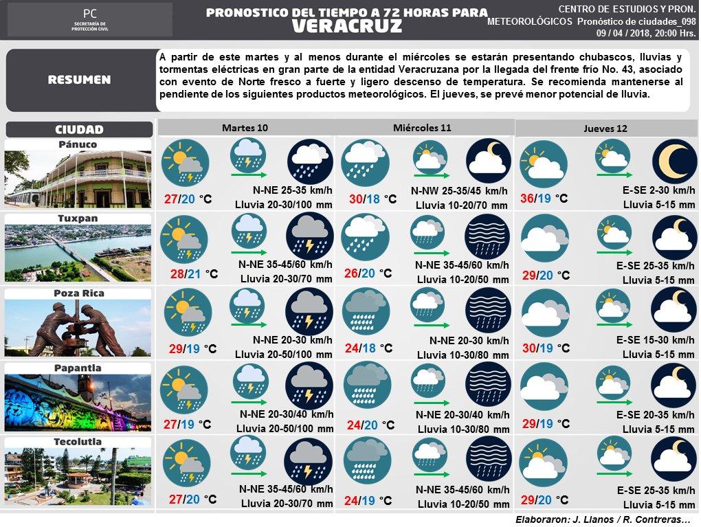 Boletín Turístico a 72 horas para diferentes ciudades de #Veracruz https://t.co/kCjXppYp8f