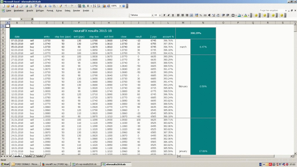 download Approximation Algorithms
