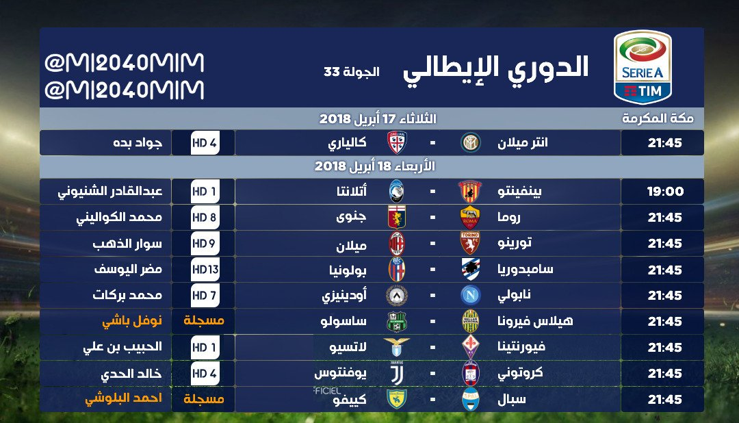 جدول معلقي مباريات الدوري الايطالي الجولة 33 على Bein Sports الكاتب