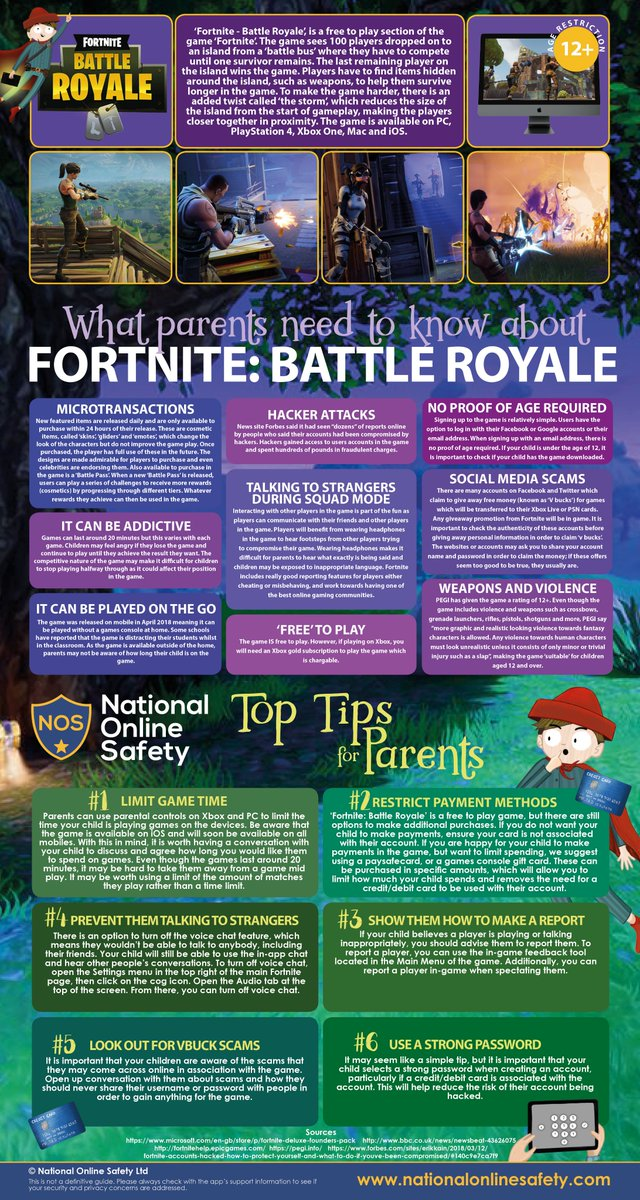 ... about #FortniteBattleRoyale - The online game sweeping the nation! Help  keep your pupils safe whilst playing by sharing our guide for parents &  carers.