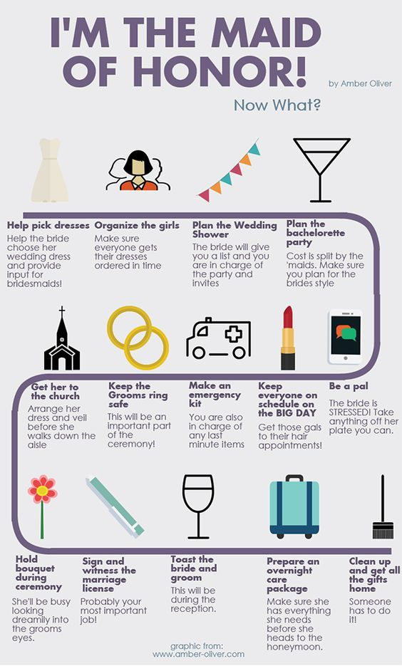 Wedding Day On Twitter An Info Graph To Help You With Your Maid Of Honor Duties Bridetobe Maidofhonor