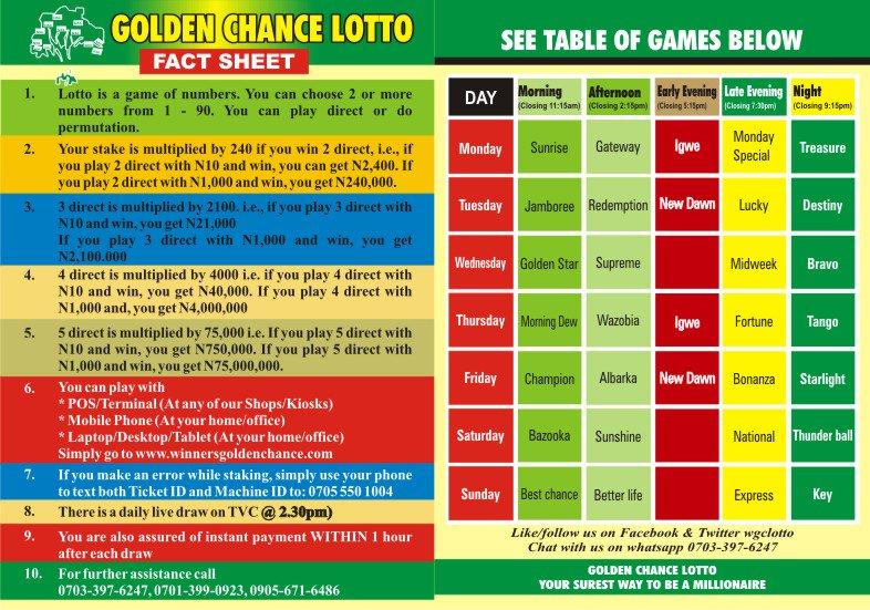 Golden chance lotto logo