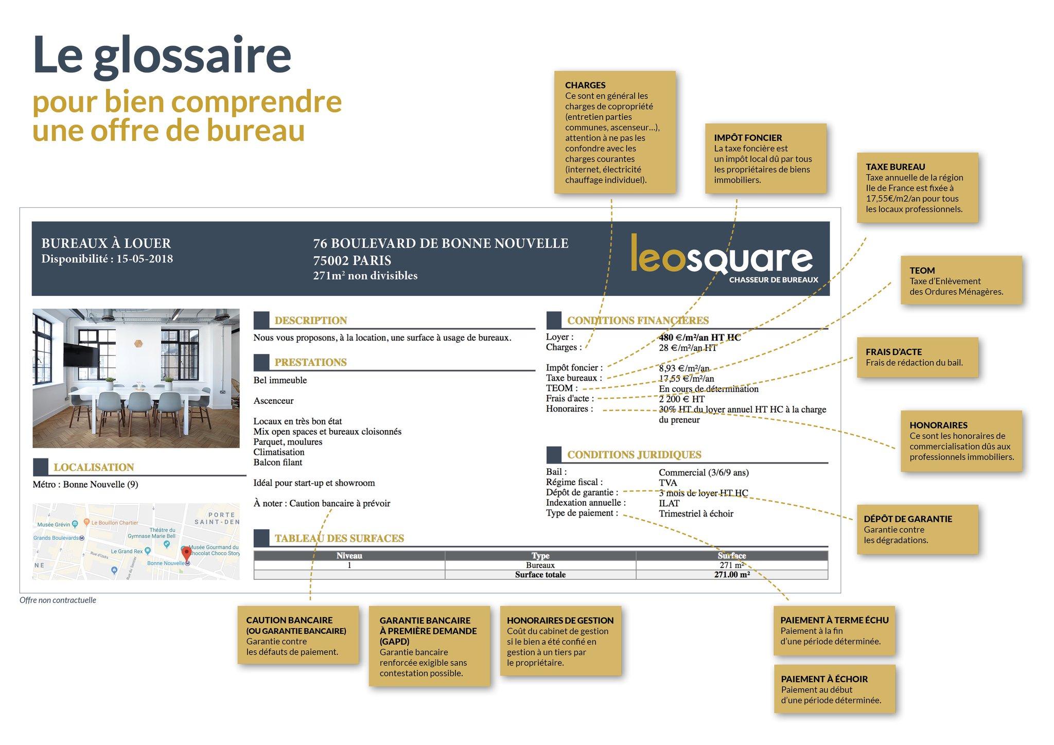 Leosquare Chasseur De Bureaux On Twitter Les Annonces Immobilieres