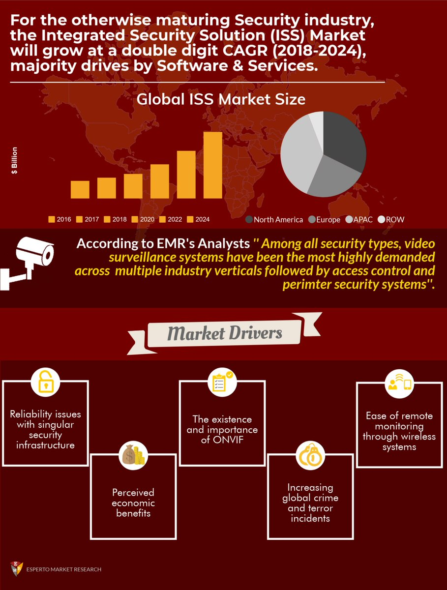 partiamo da foreign exchange market moneta digitale ethereum