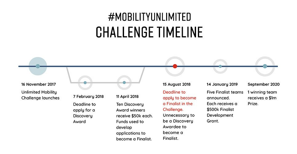 Toyota Mobility Foundation on Twitter: