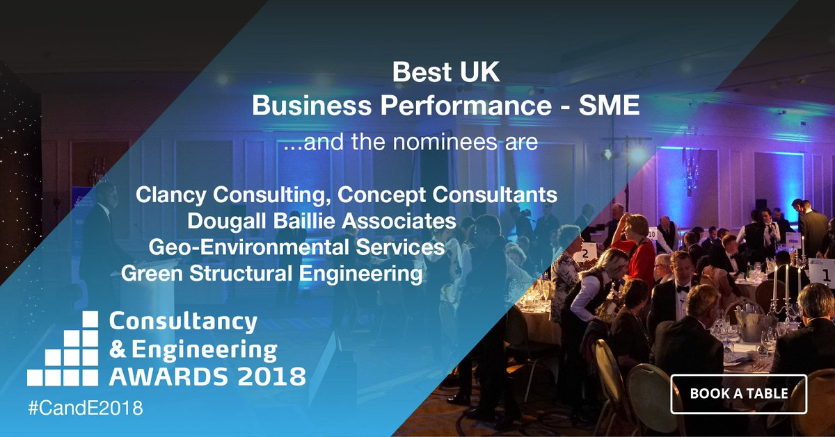 Best UK Business Performance -  #SME #CandE2018 award  - the NOMINEES are @ClancyConsult @ConceptSI @dougallbaillie #GeoEnvironmentalServices #GreenStructuralEngineering  Book a table now -  http://www. ace-engineering-awards.co.uk/attend/book-a- table/ &nbsp; … <br>http://pic.twitter.com/MnHIOyQL0k
