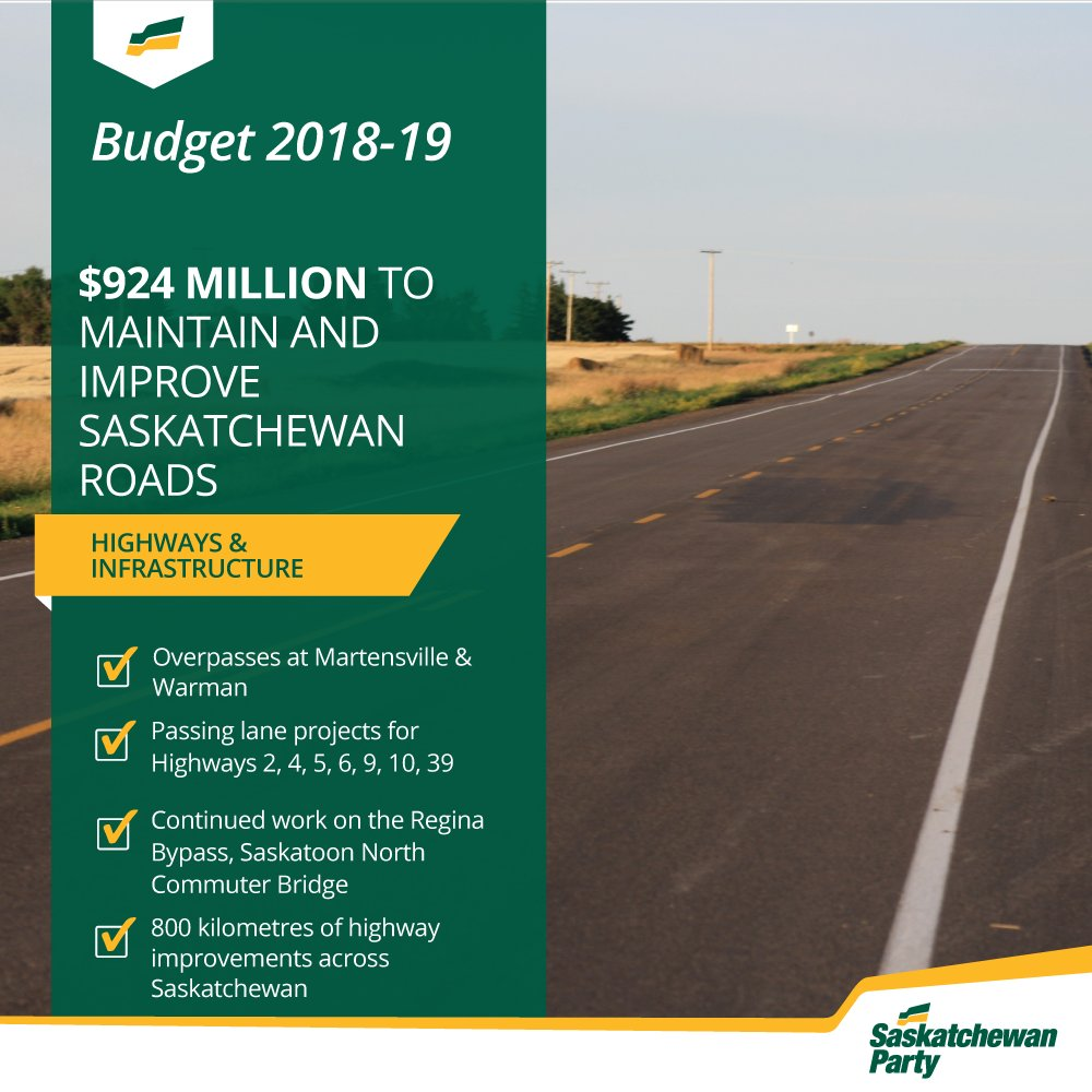 #skbudget18 includes $924 million in funding to improve Saskatchewan's highways and continue to build critical municipal infrastructure. #skpoli