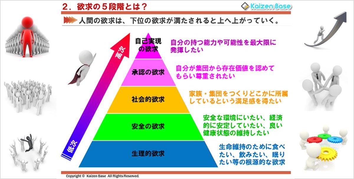 """satoshi shimada على تويتر: """"【衣食足りて礼節を知る】ということ ..."""