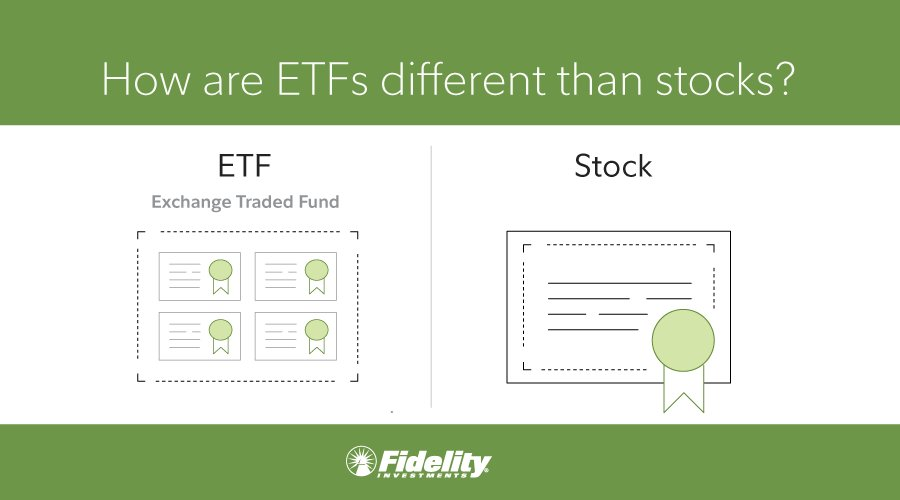 Fidelity Investments on Twitter: